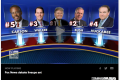 BREAKING: The Debate Lineup Is Out – Who Made Prime Time And Who Didn't?