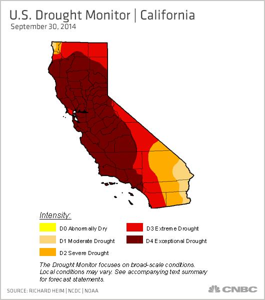US-drought-monitor141002