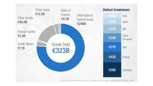 150127131739-greek-debt-chart-780x439