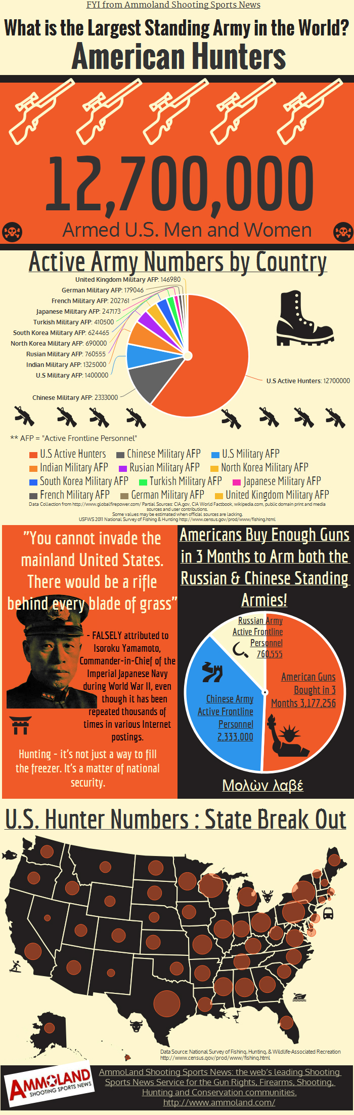 Largest-Standing-Army-in-the-World-B
