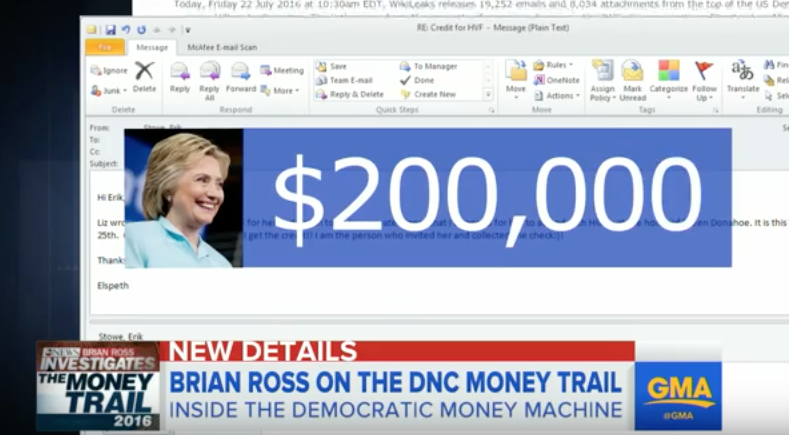 [VIDEO] ABC Just Released WikiLeaks Hacked Voicemails, Devastating For Democrats