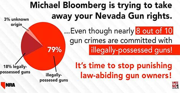 Vote-No-on-Nevada-Question-One