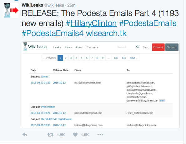 WikiLeaks STRIKES With Increasing Intensity: The Podesta Emails, Part 4