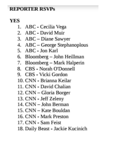 liberal-reporters-for-hillary-575x609