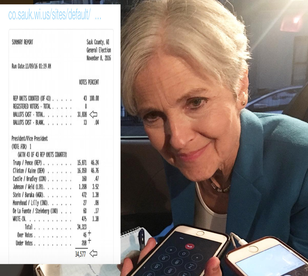 ELECTION SHOCK: $2 Million Raised For RECOUNT IN Three Swing States
